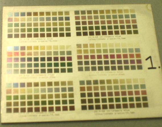 colores obtenidos variando parámetros con un LASER MOPA